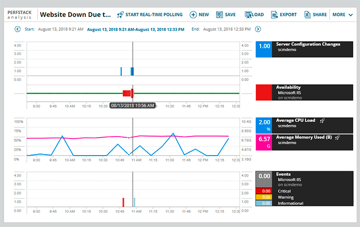 monitor profesional de configuracion de servidores